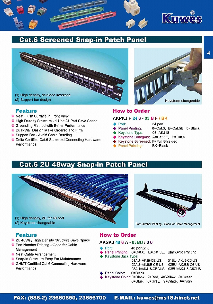 Welcome To Kuwes 24 Port Patch Panel Cat 6 Cable Wiring 48 1